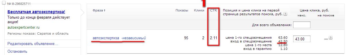аудит директ