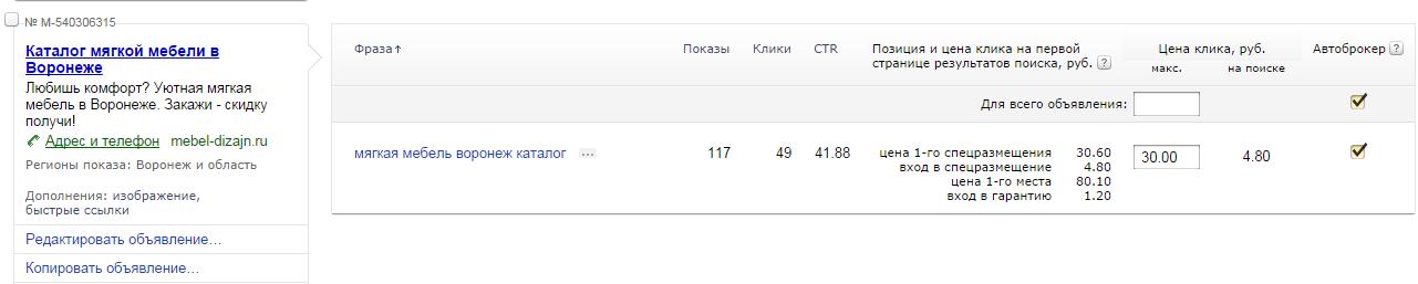 Мебель Яндекс Директ