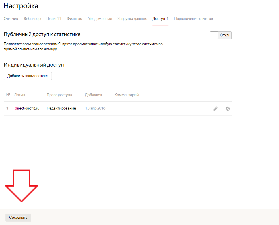 Гостевой доступ к Яндекс.Метрике