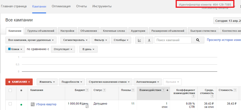 доступ Adwords