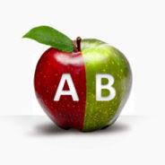 Правильное А/Б тестирование объявлений в Директе + Кейс