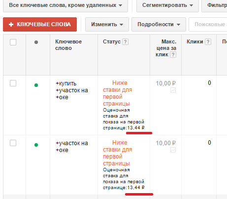 Adwords vs Директ