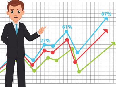 Кейс: поисковая реклама в Директе с ценой цели 32 рубля