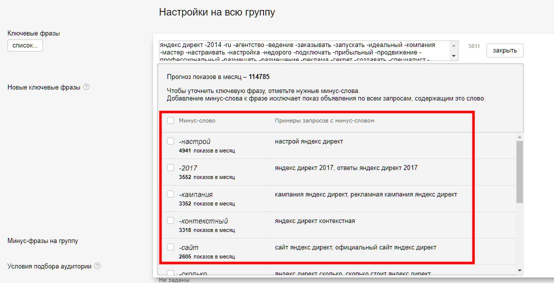 Ведение Яндекс.Директ