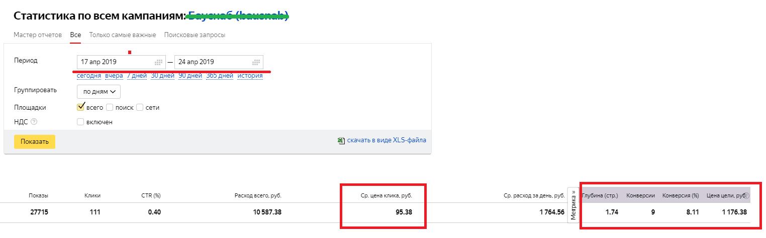 Средняя цена клика 95 рублей, стоимость лида 1176 рублей!