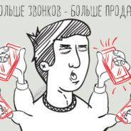 Аудит Юзабилити Интернет-Магазина + Готовый Чек-Лист
